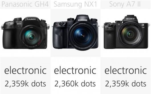 High-end mirrorless camera viewfinder comparison (row 2)