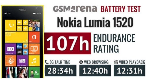 Pin Nokia Lumia 1520 d�ng được hơn 4 ng�y