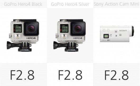 Action camera lens aperture comparison (row 1)