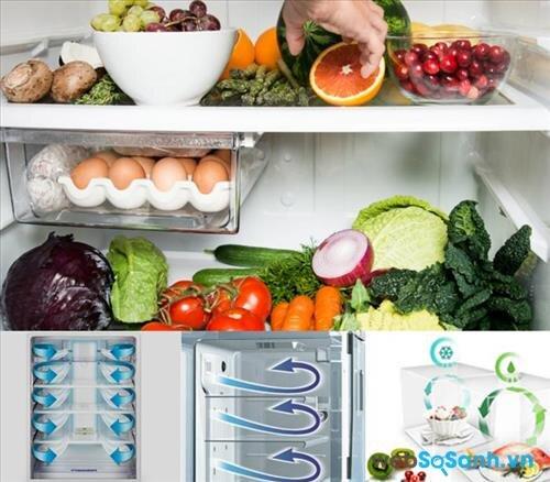 luồng khí lạnh đa chiều giúp khí lạnh phân phối đều tất cả các vị trí trong tủ