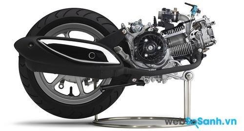 Động cơ Blue Core của Yamaha được đánh giá giúp tiết kiệm xăng rất nhiều