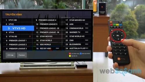 FPT Play Box xem được bao nhiêu kênh truyền hình
