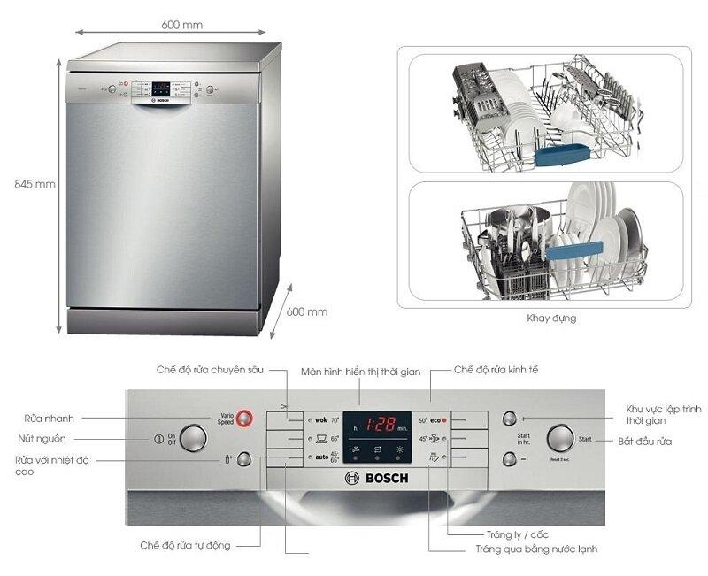 Tính năng tự kiểm tra độ sạch và điều chỉnh lượng nước phù hợp của Bosch SMS63L08EA
