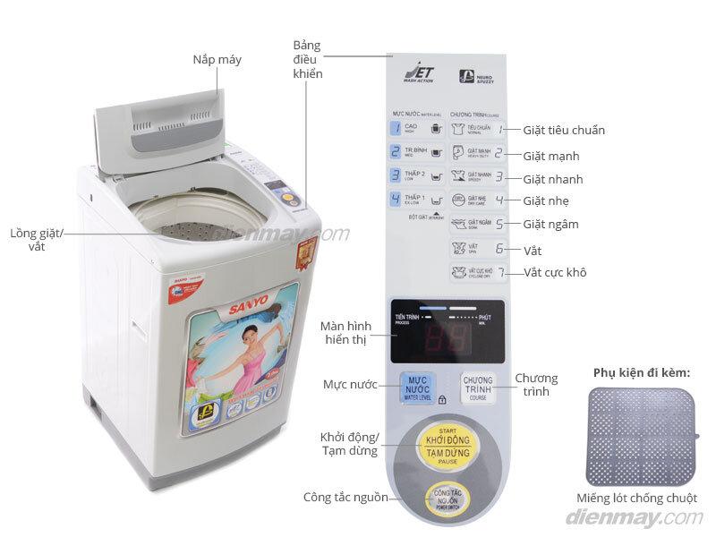 Máy giặt Sanyo ASW-S70X2T