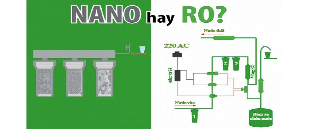 Có nên dùng máy lọc nước? Chọn máy lọc nước RO hay Nano?