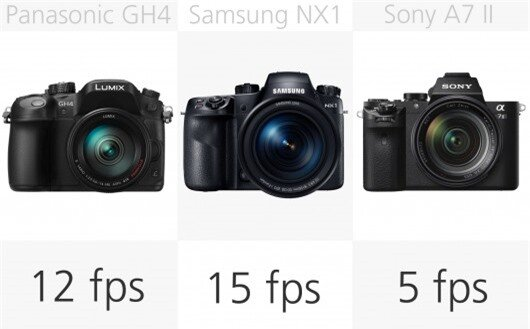 High-end mirrorless camera burst rate comparison (row 2)