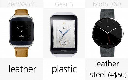 Dây đeo của ZenWatch, Gear S, Moto 360. Nguồn Internet