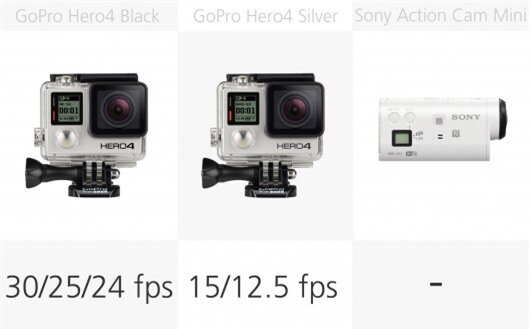 Action camera 4K frame-rates comparison (row 1)