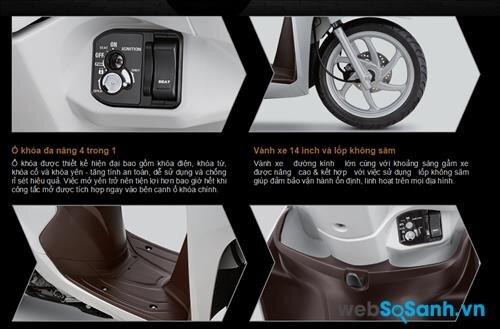 Những tính năng tiện dụng trên Honda Vision