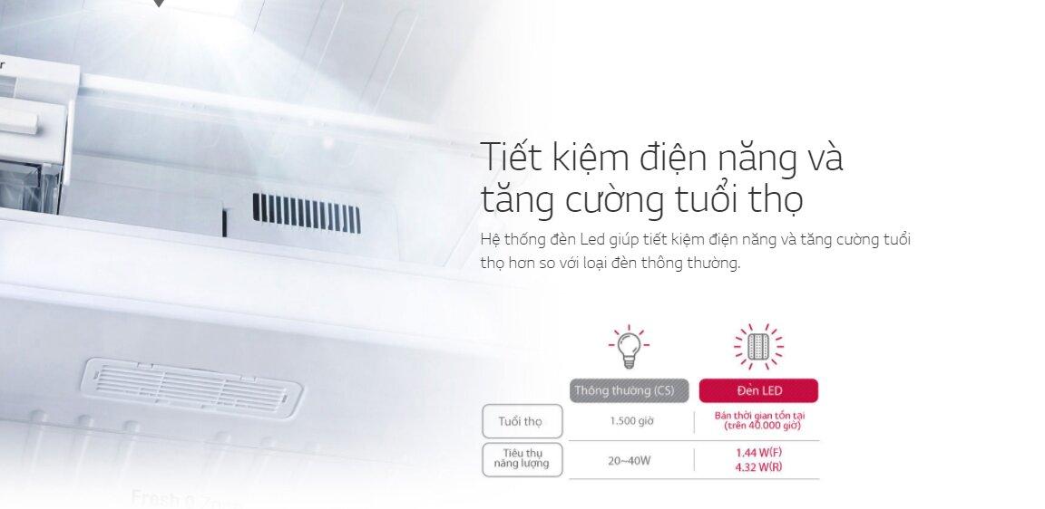 Tiết kiệm điện đến 32% nhờ công nghệ Inverter