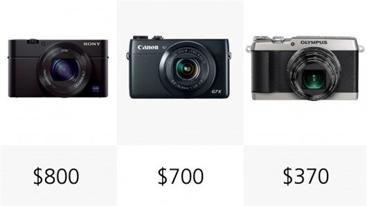 The Sony RX100 III and Canon Powershot G7 X stand out as being considerably more expensive...