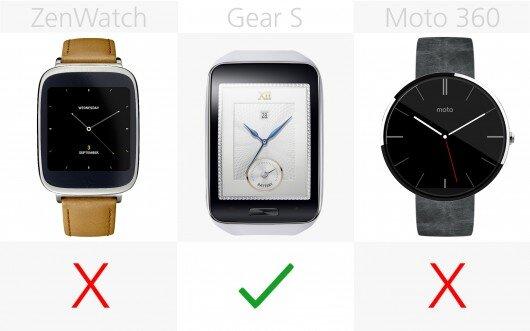 Khả năng kết nối của Zenwatch, Gear S và Moto 360. Nguồn Internet