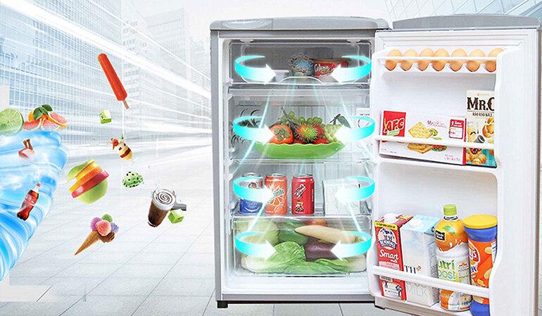 Tủ lạnh dưới 2 triệu dung tích 65l của Midea.