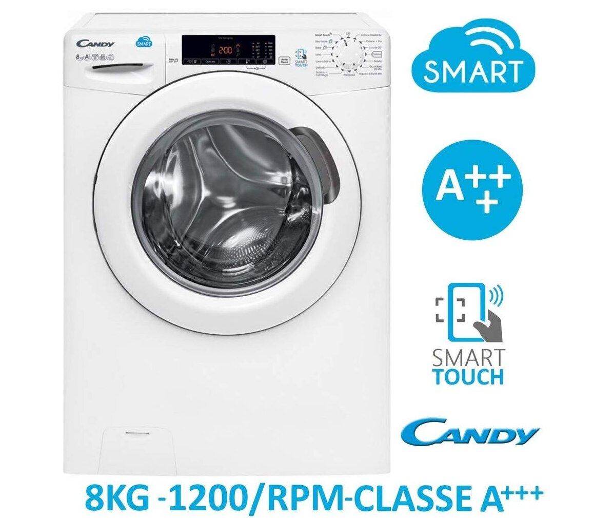 Để đảm bảo an toàn khi giặt, máy sẽ kêu liên hồi và báo mã lỗi U4 nếu bạn lỡ quên không đóng nắp máy giặt