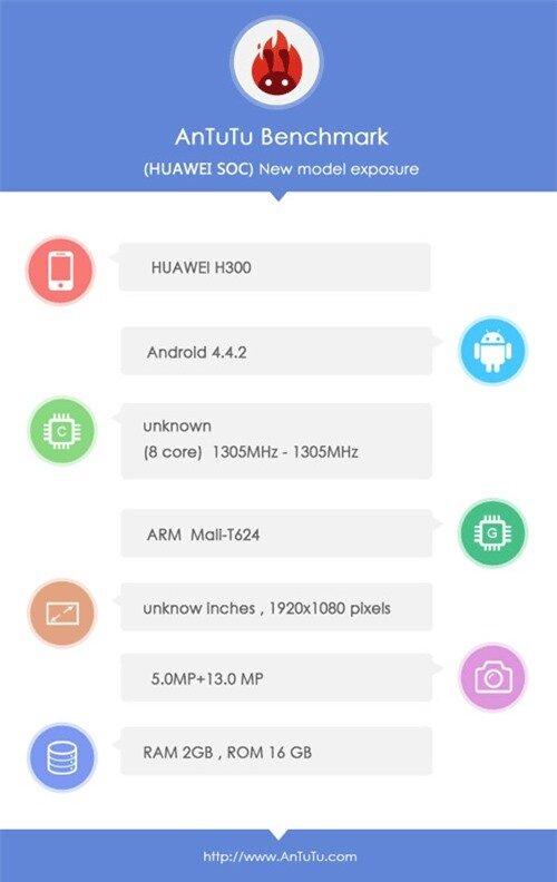 Chip di động 8 nhân Huawei Kirin 920 đánh bại Snapdragon 801