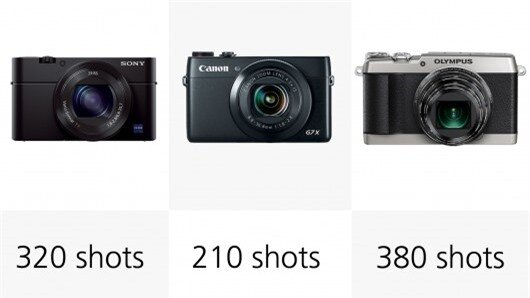 If you're embarking on a busy day of shooting with any of these cameras, you might want to...