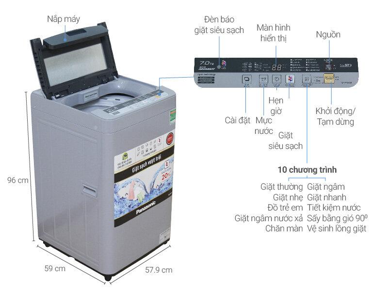 Mẫu máy giặt lồng đứng Panasonic NA-F70VS9GRV được đánh giá 5 sao về hiệu suất năng lượng