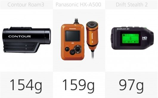 Action camera weight comparison (row 2)