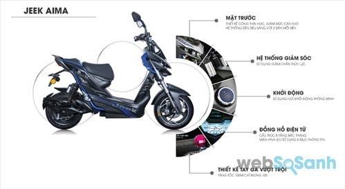 xe máy điện Aima Jeek