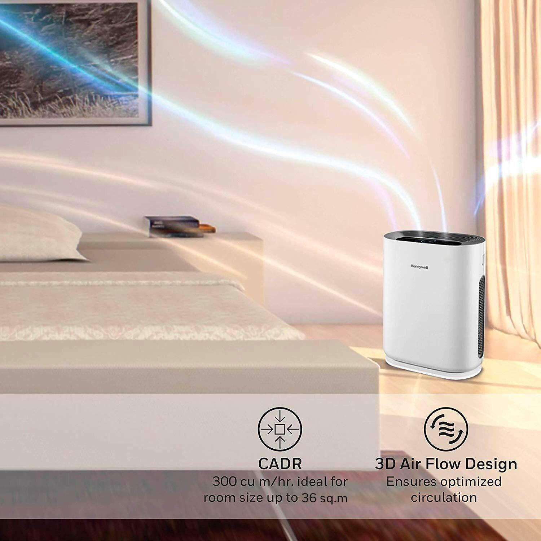 Đèn báo chất lượng không khí giúp bạn điều chỉnh máy phù hợp