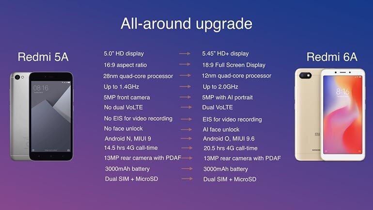 Cấu hình Xiaomi Redmi 6A