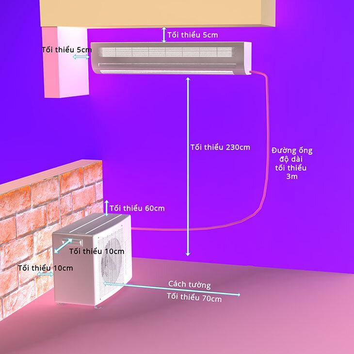 Cách đi ống đồng và nguồn điện đúng cách.