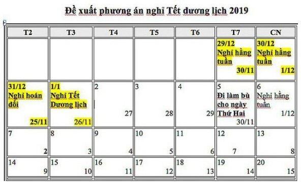 Tết dương lịch 2019 được nghỉ 4 ngày liên tiếp chỉ áp dụng cho đối tượng công chức nhà nước có chế độ nghỉ thứ 7 và chủ nhật hàng tuần