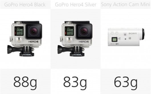 Action camera weight comparison (row 1)