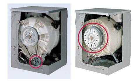 Máy giặt sử dụng động cơ truyền động gián tiếp và trực tiếp