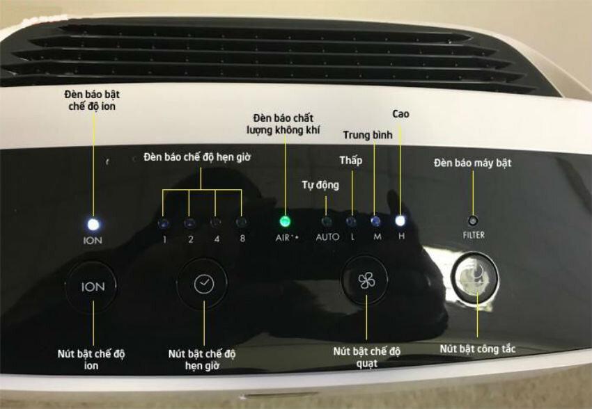 Các nút chức năng trên thân máy lọc không khí