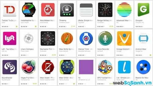 Các ứng dụng