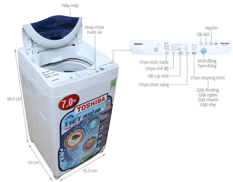 lỗi trên máy giặt toshiba