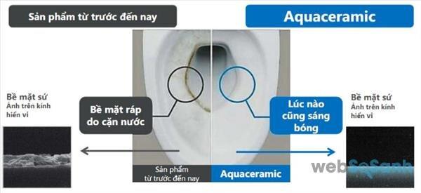 công nghệ bồn cầu Inax Aqua Ceramic có tốt không