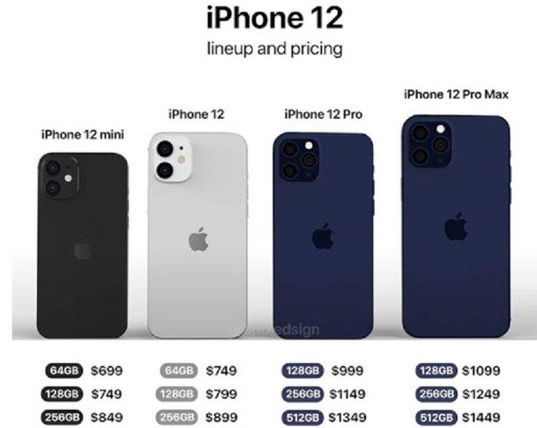 iPhone 12 Mini giá bao nhiêu