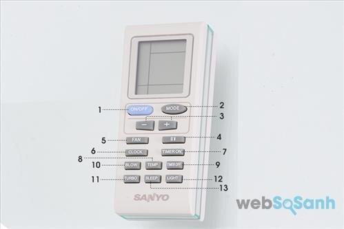 cấu tạp điều khiển điều hòa Aqua
