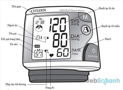 Cách đọc số đo huyết áp trên màn hình máy đo huyết áp Citizen