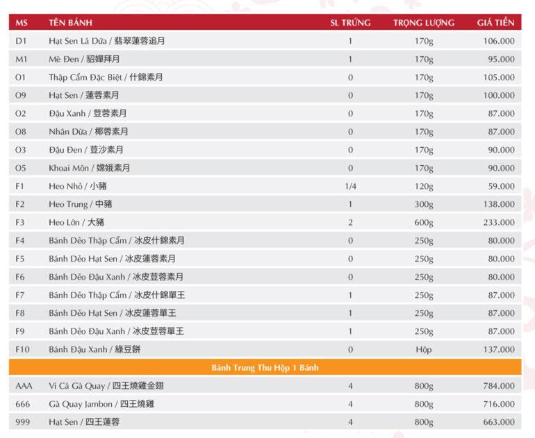 giá bánh trung thuHỷ Lâm Môn 2019