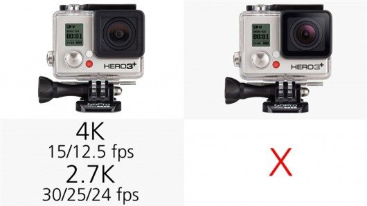 The GoPro Hero3+ is unable to shoot either 4K or 2.7K video at any frame-rate
