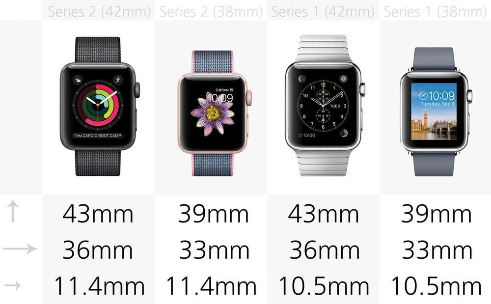 So sánh kích thước Apple Watch series 1 và 2