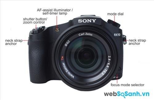 Máy ảnh compact siêu zoom Cybershot DSC-RX10 sử dụng cảm biến Exmor R CMOS, đây là dòng cảm biến kích thước 1 inch (13.2×8.8mm), với độ phân giải 20.2 MP