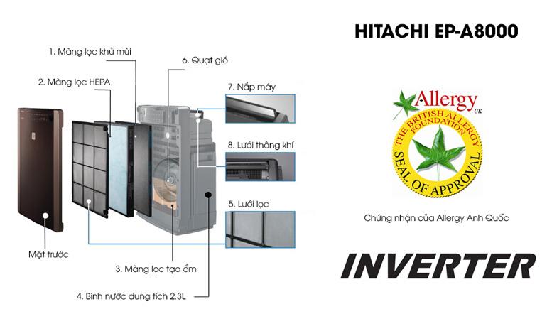 máy lọc không khí tạo ẩm