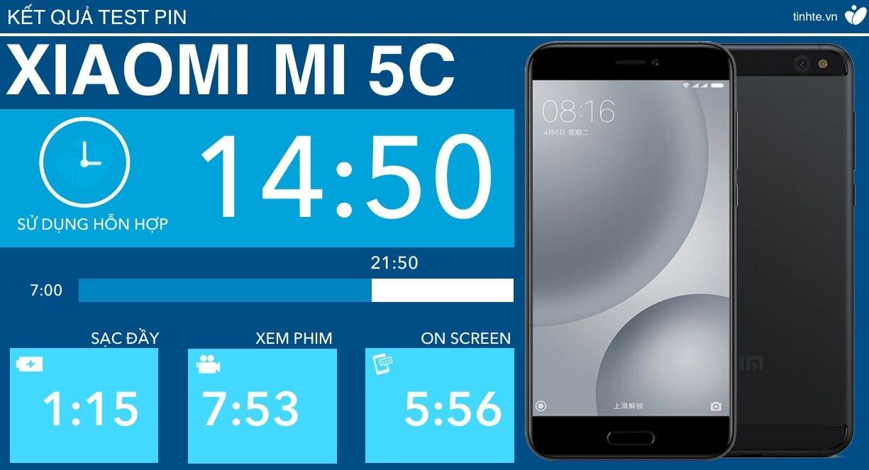 Đánh giá thời lượng pin Xiaomi Mi5