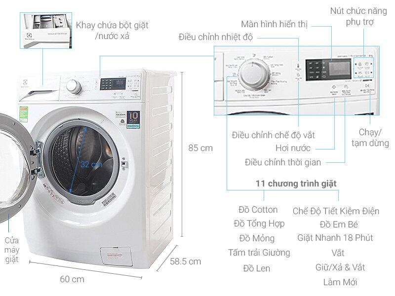 Chi tiết máy giặt lồng ngang Electrolux EWF12853S