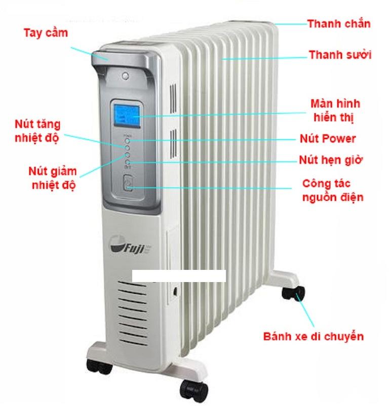 Tính năng đặc biệt của máy sưởi dầu FujiE OFR4413
