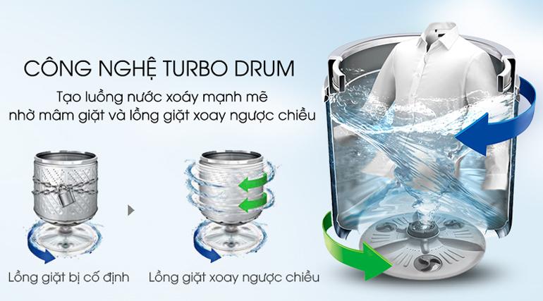 Công nghệ máy giặt Samsung
