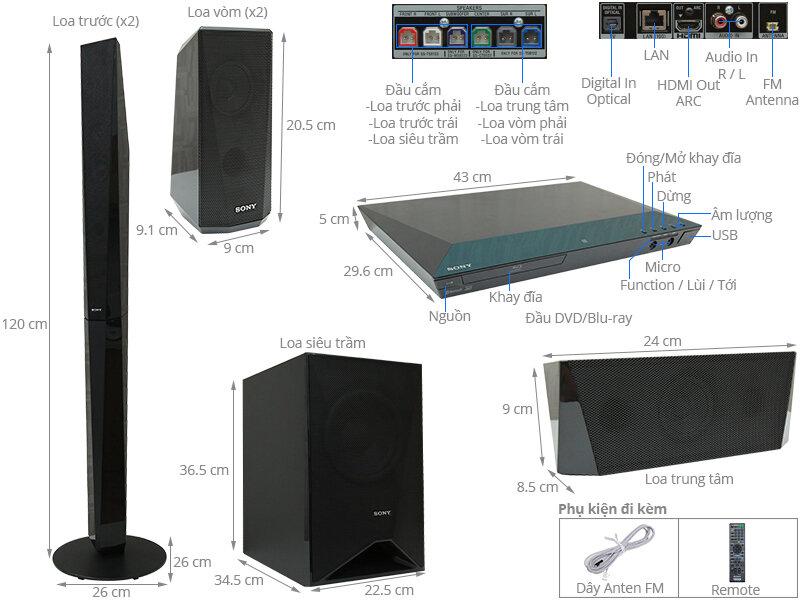 Dàn âm thành Sony 5.1