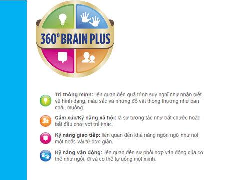 Công thức phát triển trí não toàn diện