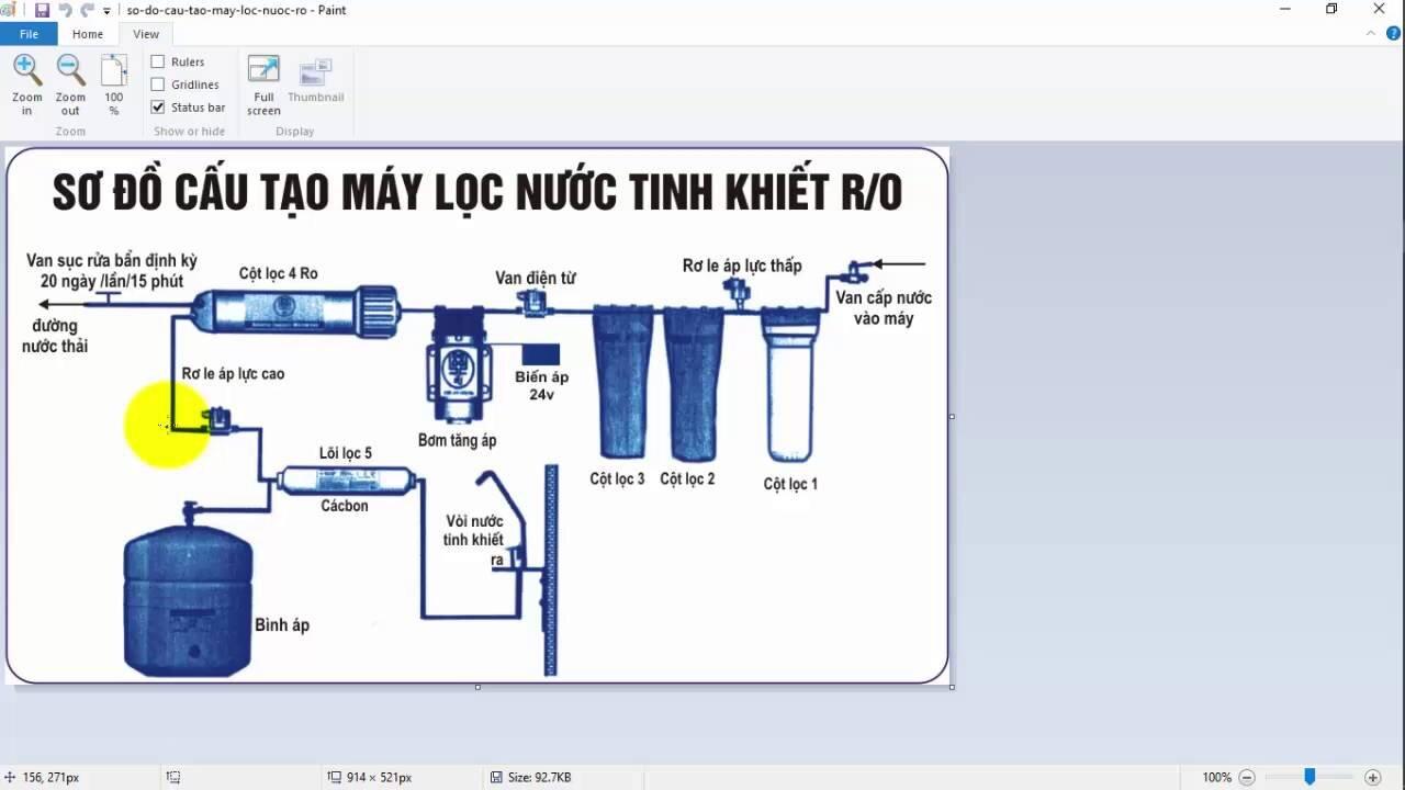 Sơ đồ hoạt động của máy lọc nước RO.