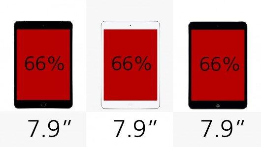 Kích cỡ màn hình