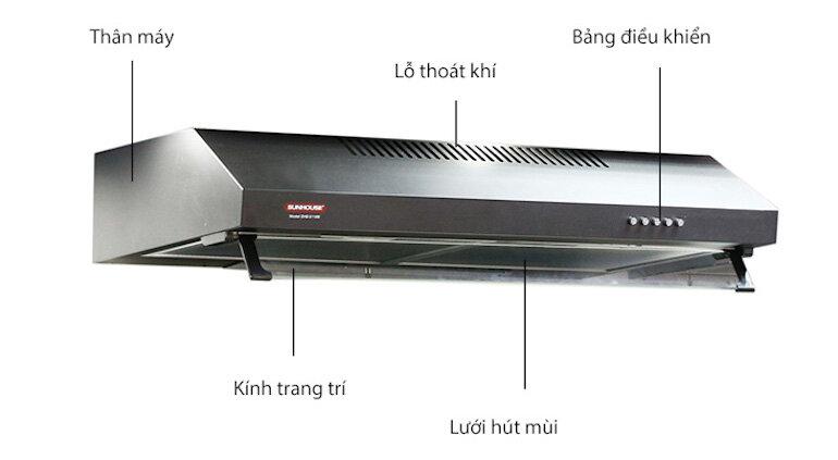 Tính năng nổi bật đến từ máy hút mùi Sunhouse shb6118b